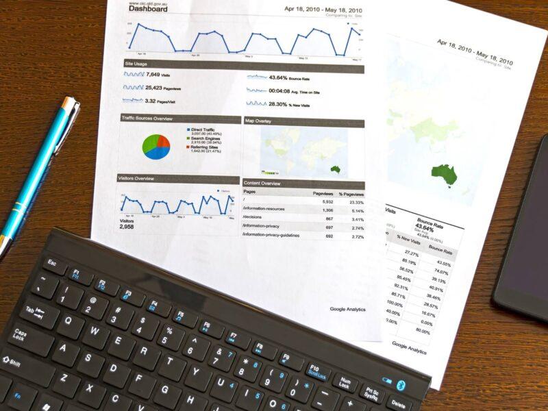 Генерація свинцю, Маркетинг ефективності, Аналіз результатів